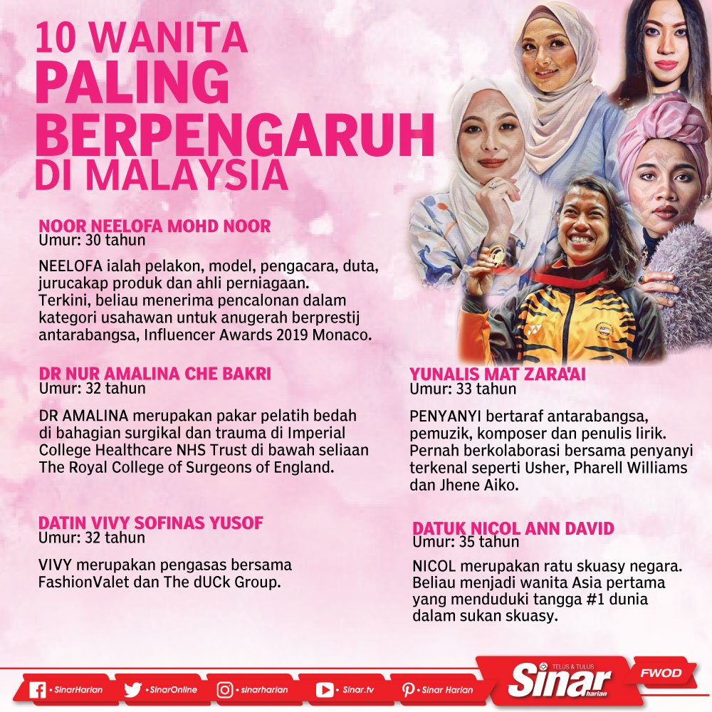 Sinar Harian - July